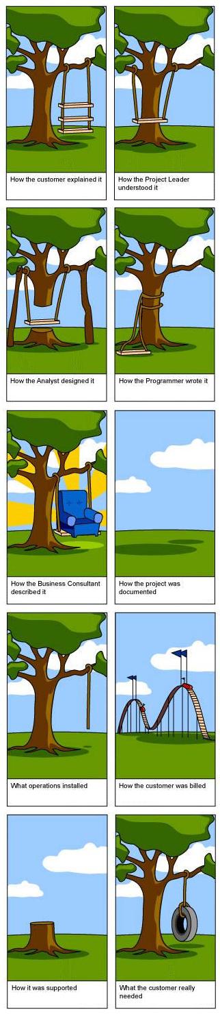 software_development1